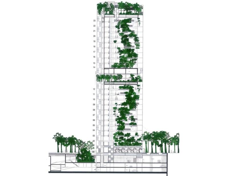 Renaissance Barcelona Fira Hotel - greenmore (1)